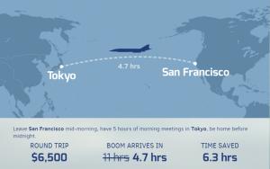 Flight tokyo francisco to duration san